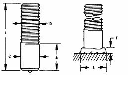 Pitch Diameter or Partial Thread
